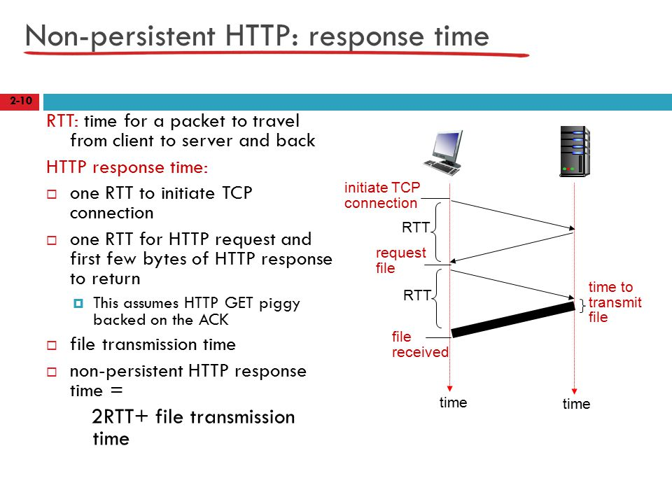 Non-persistent HTTP: response time RTT: time for a packet to travel from client to server and back HTTP response time:  one RTT to initiate TCP connection  one RTT for HTTP request and first few bytes of HTTP response to return  This assumes HTTP GET piggy backed on the ACK  file transmission time  non-persistent HTTP response time = 2RTT+ file transmission time 2-10 time to transmit file initiate TCP connection RTT request file RTT file received time