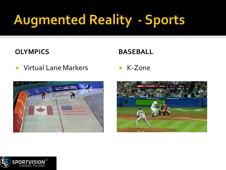 OLYMPICS  Virtual Lane Markers BASEBALL  K-Zone