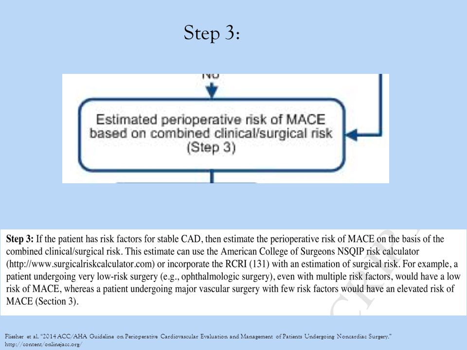 """Step 3: Fliesher et al. """"2014 ACC/AHA Guideline on Perioperative Cardiovascular Evaluation and Management of Patients Undergoing Noncardiac Surgery."""""""