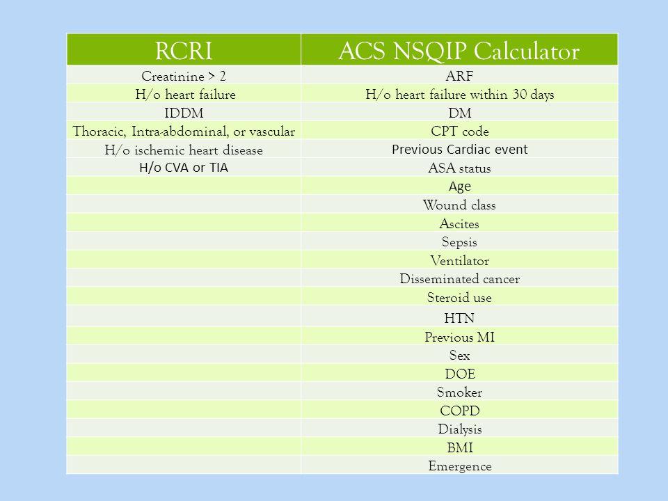 RCRIACS NSQIP Calculator Creatinine > 2ARF H/o heart failureH/o heart failure within 30 days IDDMDM Thoracic, Intra-abdominal, or vascularCPT code H/o