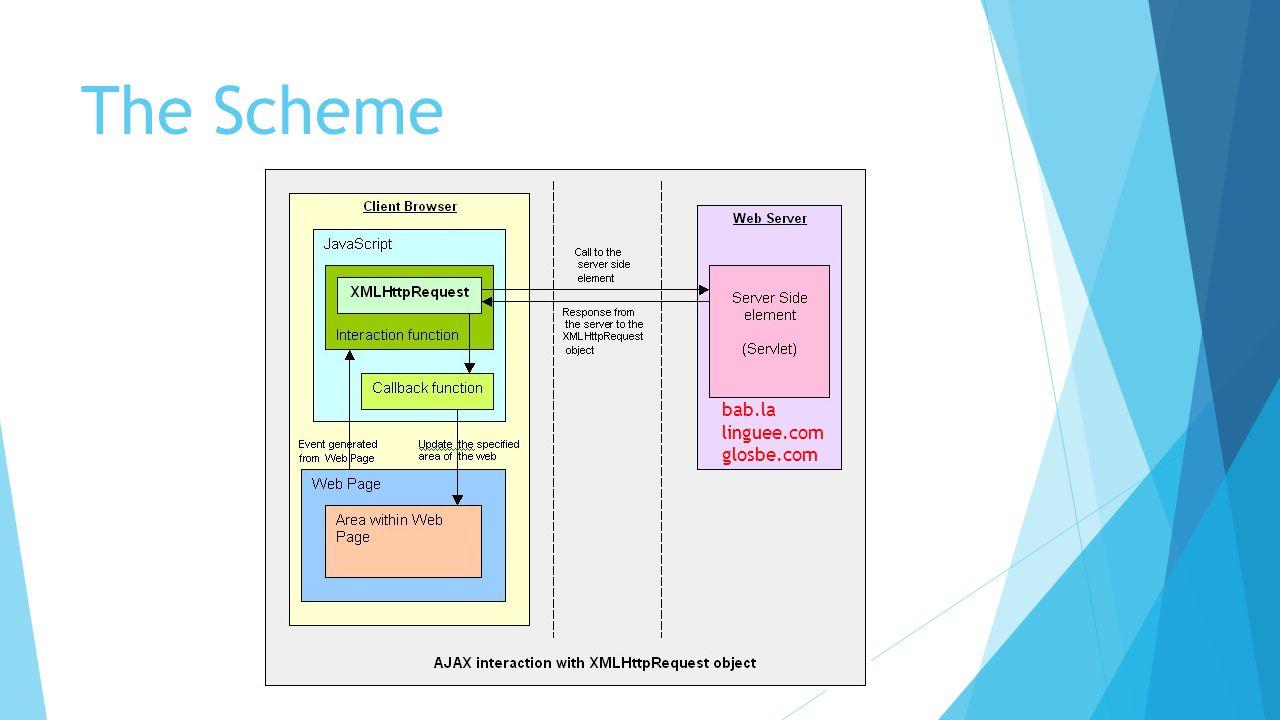 The Scheme bab.la linguee.com glosbe.com