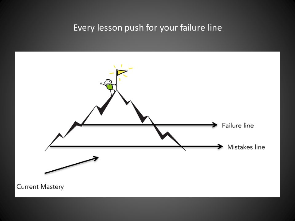 Every lesson push for your failure line