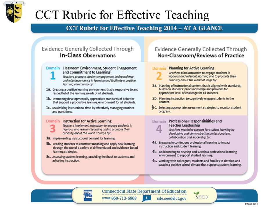 CCT Rubric for Effective Teaching