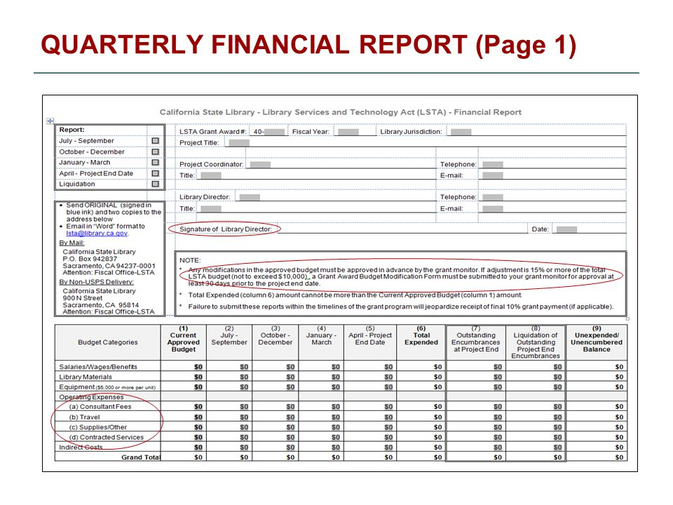 QUARTERLY FINANCIAL REPORT (Page 2)