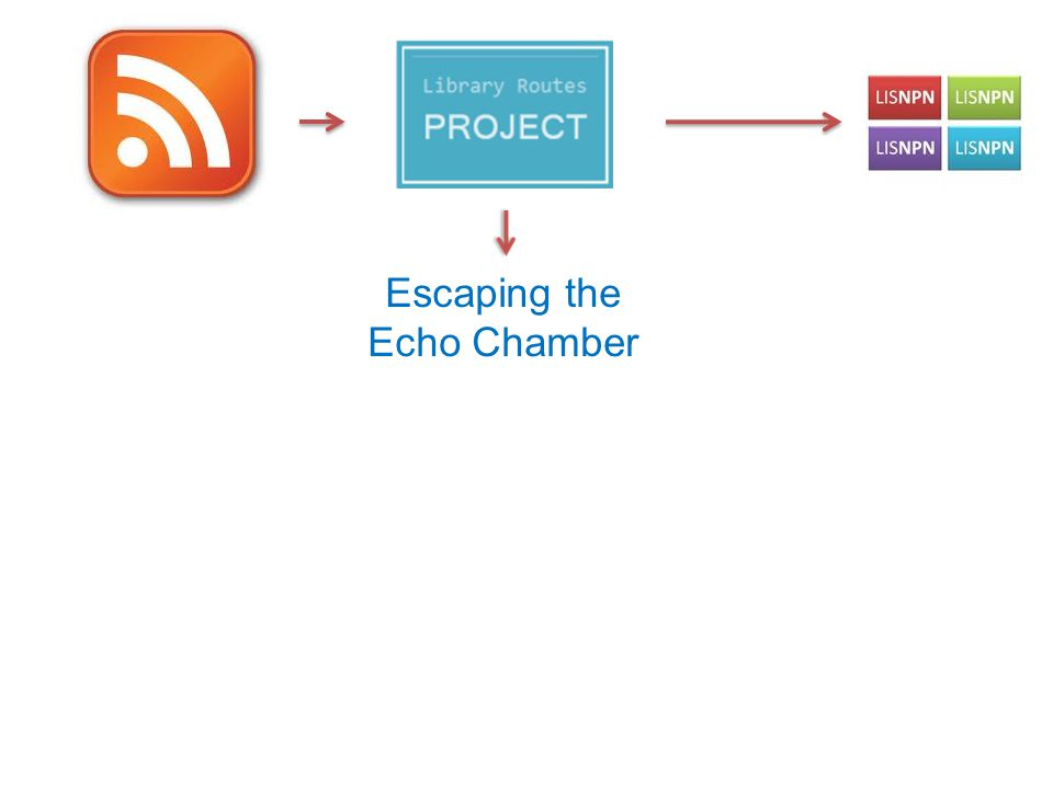 Escaping the Echo Chamber