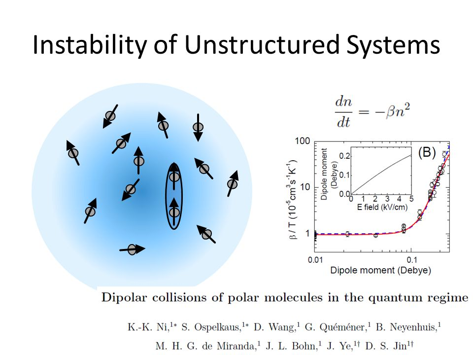 Instability of Unstructured Systems