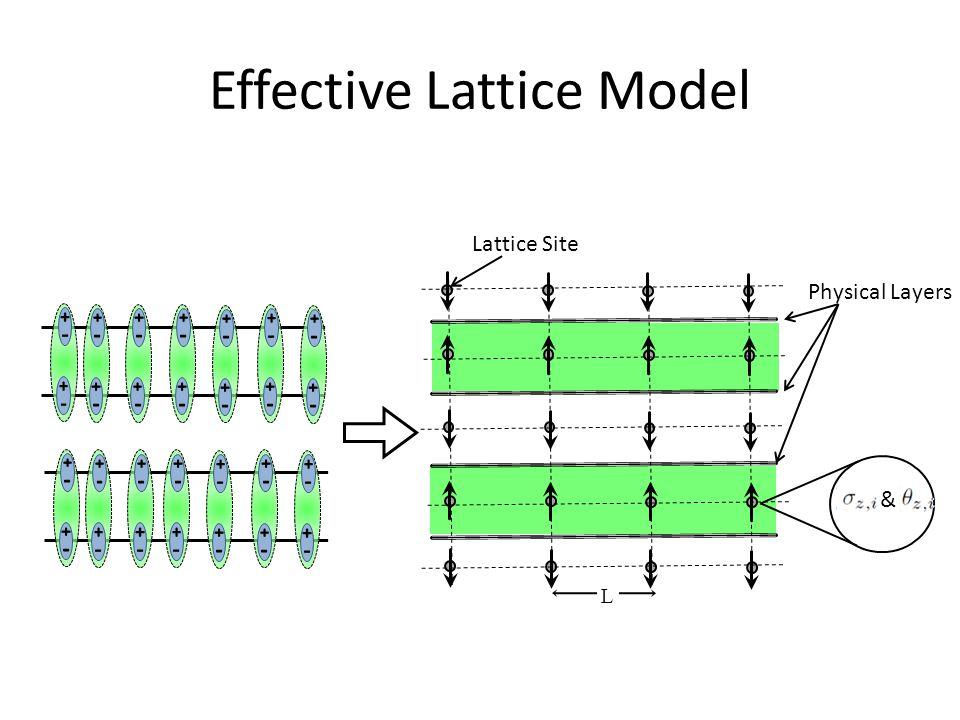 Effective Lattice Model Physical Layers Lattice Site & L