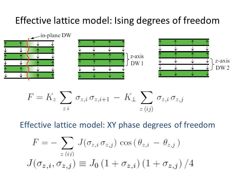 Effective lattice model: Ising degrees of freedom Effective lattice model: XY phase degrees of freedom