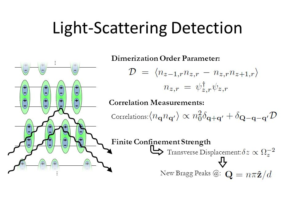 Light-Scattering Detection … … Dimerization Order Parameter: Finite Confinement Strength New Bragg Peaks @: Transverse Displacement: Correlation Measurements: Correlations: