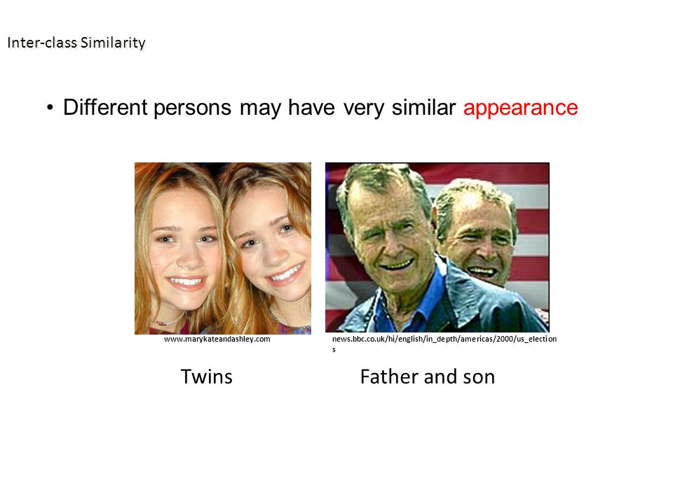 Inter-class Similarity Different persons may have very similar appearance TwinsFather and son www.marykateandashley.comnews.bbc.co.uk/hi/english/in_depth/americas/2000/us_election s
