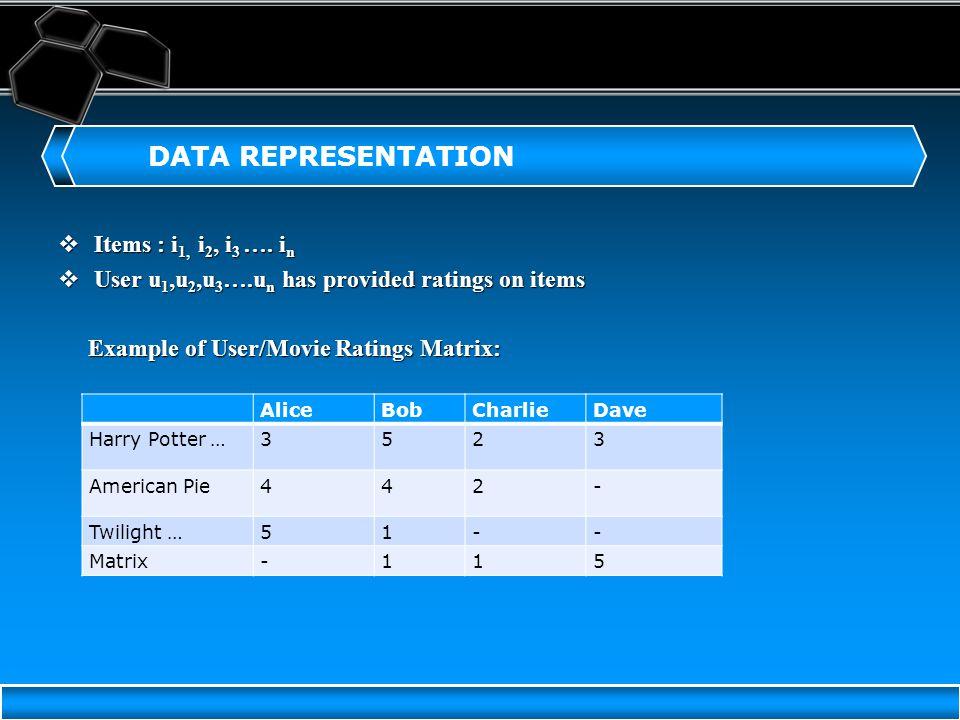 Your company slogan DATA REPRESENTATION  Items : i 1, i 2, i 3 …. i n  User u 1,u 2,u 3 ….u n has provided ratings on items Example of User/Movie Ra