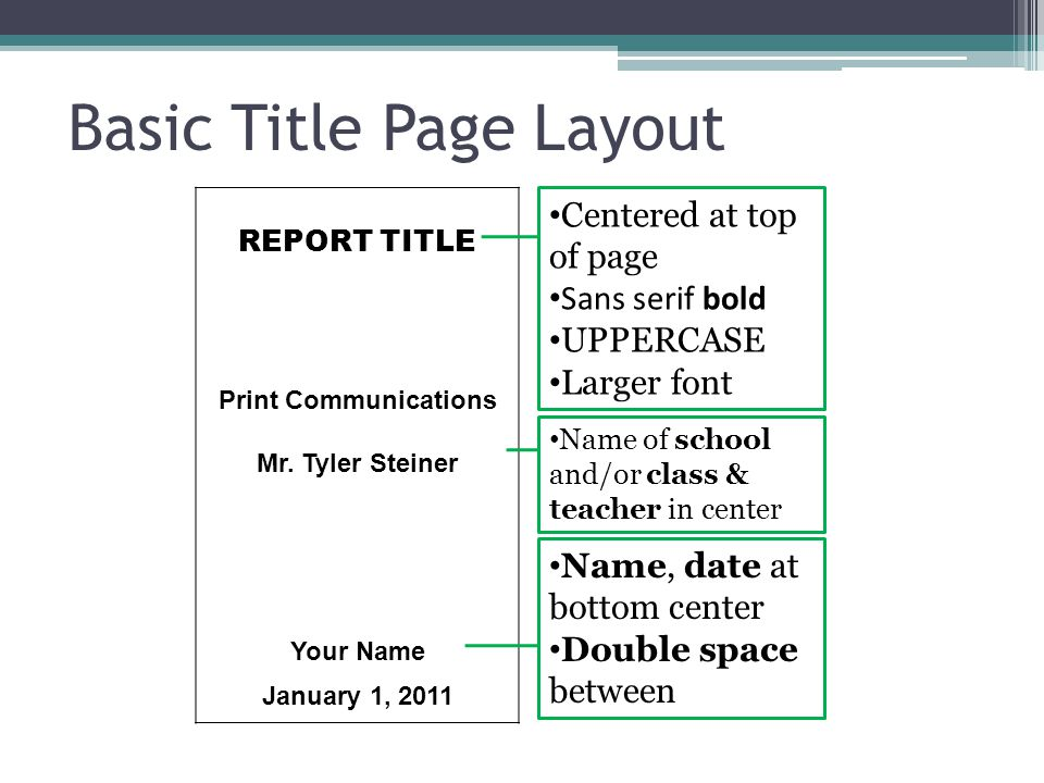 Basic Title Page Layout REPORT TITLE Print Communications Mr. Tyler Steiner Your Name January 1, 2011 Centered at top of page Sans serif bold UPPERCAS
