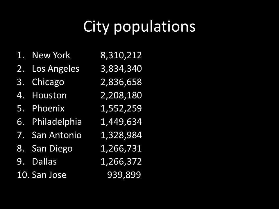 City populations 1.New York8,310,212 2.Los Angeles 3,834,340 3.Chicago2,836,658 4.Houston 2,208,180 5.Phoenix1,552,259 6.Philadelphia1,449,634 7.San Antonio 1,328,984 8.San Diego1,266,731 9.Dallas1,266,372 10.San Jose 939,899