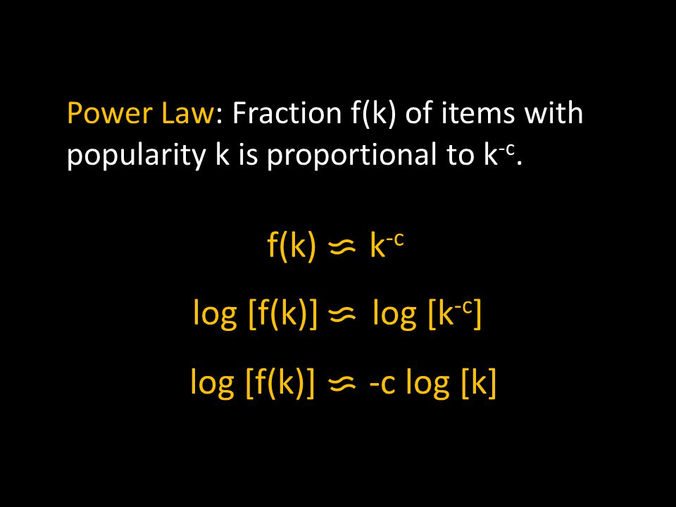 A power law is a straight line on a log-log plot.
