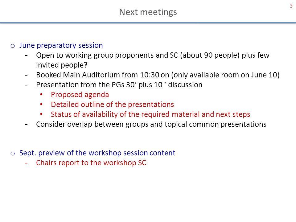 4 Slides from last meeting including update of PG membership