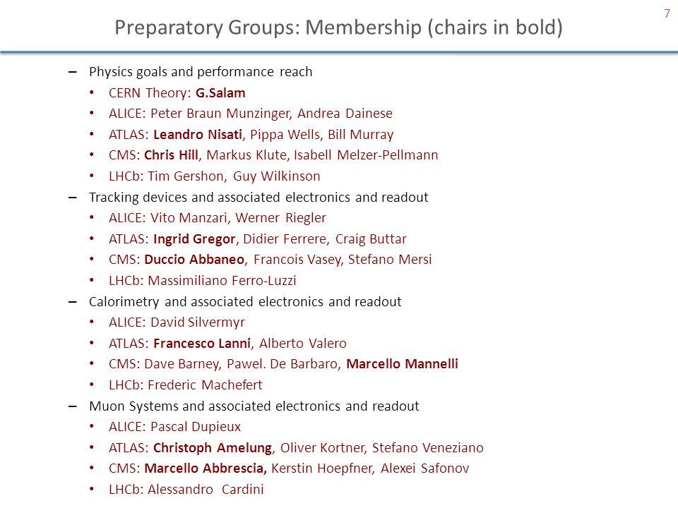 Preparatory Groups: Membership (chairs in bold) 8 – Trigger/DAQ/Offline/Computing ALICE: Pierre Vande Vyvre, Thorsten Kollegger, Predrag Buncic ATLAS: David Rousseau, Benedetto Gorini, Nikos Konstantinidis CMS: Wesley Smith, Christoph Schwick, Ian Fisk, Peter Elmer LHCb: Renaud Legac, Niko Neufeld – Electronics and read-out systems ALICE: Alex Kluge ATLAS: Philippe Farthouat, Maurice Garcia-Sciveres, Tony Weidberg CMS: Magnus Hansen, Jorgen Christiansen LHCb: Ken Wyllie – Long Shutdown constraints and radiation and activation effects ALICE: Werner Riegler ATLAS: Olga Beltramello, Beniamino Di Girolamo CMS: Wolfram Zeuner, Christoph Schaefer LHCb: Rolf Lindner – Accelerator and Experiment interface CERN Accelerator: L.