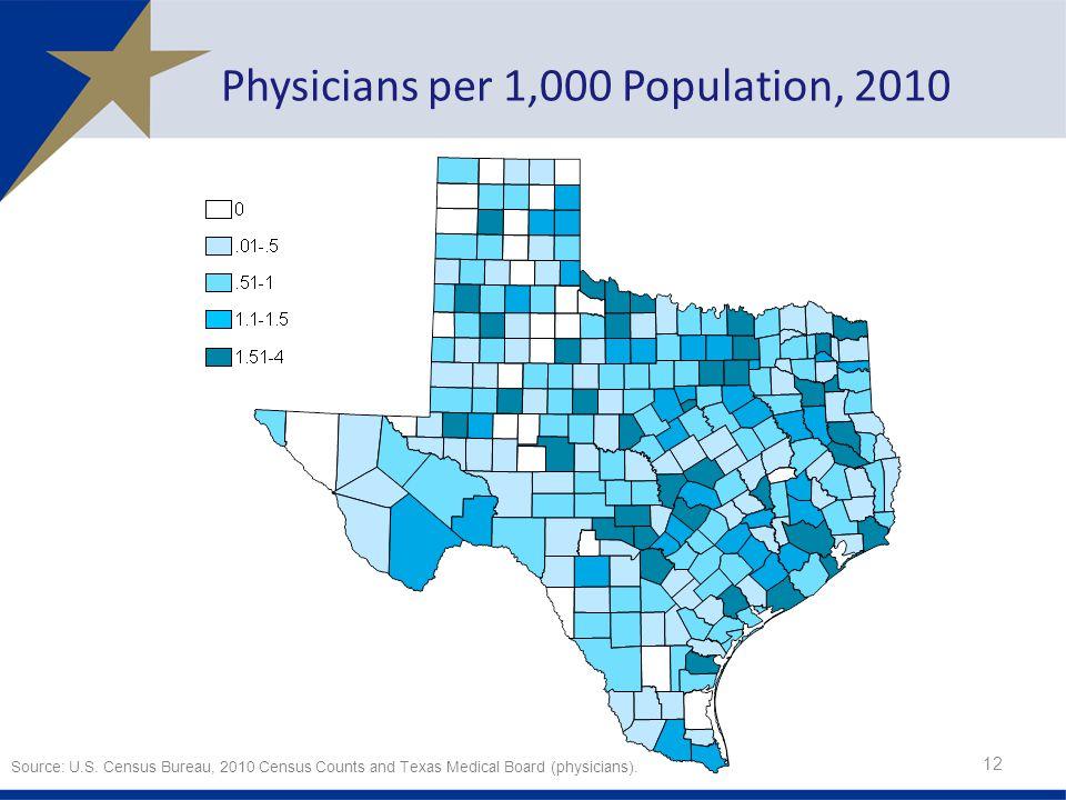 Physicians per 1,000 Population, 2010 12 Source: U.S.