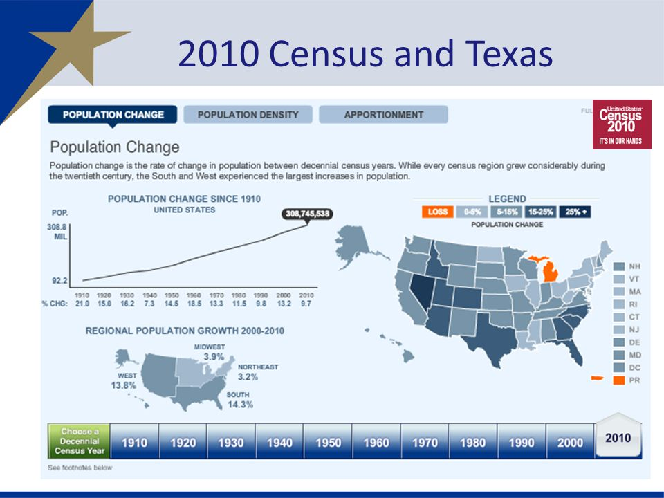 2010 Census and Texas 2