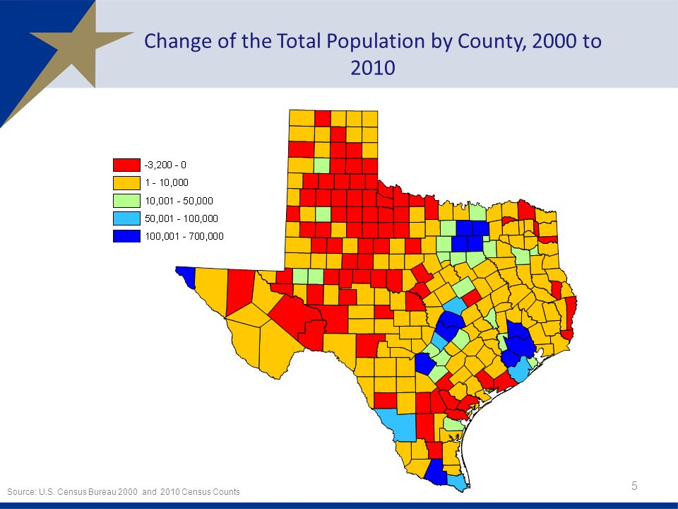 Change of the Total Population by County, 2000 to 2010 5 Source: U.S.
