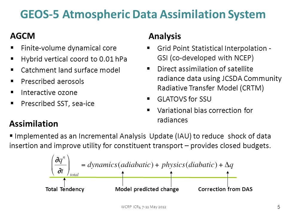 5 AGCM  Finite-volume dynamical core  Hybrid vertical coord to 0.01 hPa  Catchment land surface model  Prescribed aerosols  Interactive ozone  Prescribed SST, sea-ice Analysis  Grid Point Statistical Interpolation - GSI (co-developed with NCEP)  Direct assimilation of satellite radiance data using JCSDA Community Radiative Transfer Model (CRTM)  GLATOVS for SSU  Variational bias correction for radiances Assimilation  Implemented as an Incremental Analysis Update (IAU) to reduce shock of data insertion and improve utility for constituent transport – provides closed budgets.