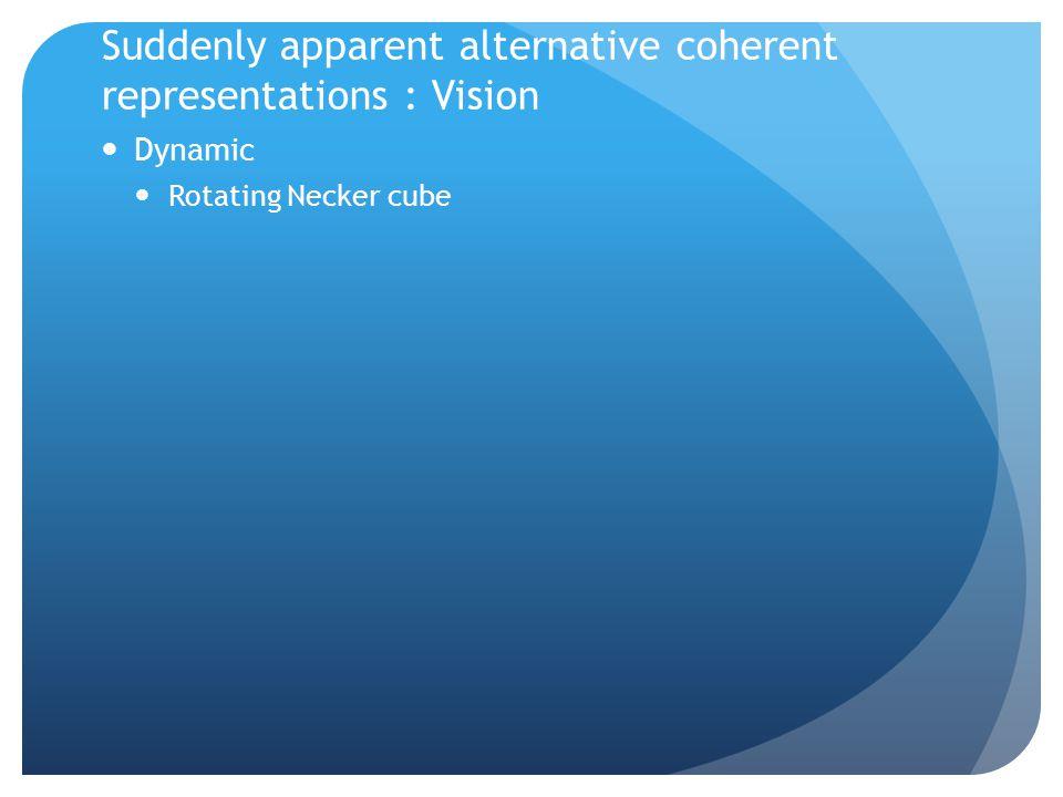 Suddenly apparent alternative coherent representations : Vision Dynamic Rotating Necker cube