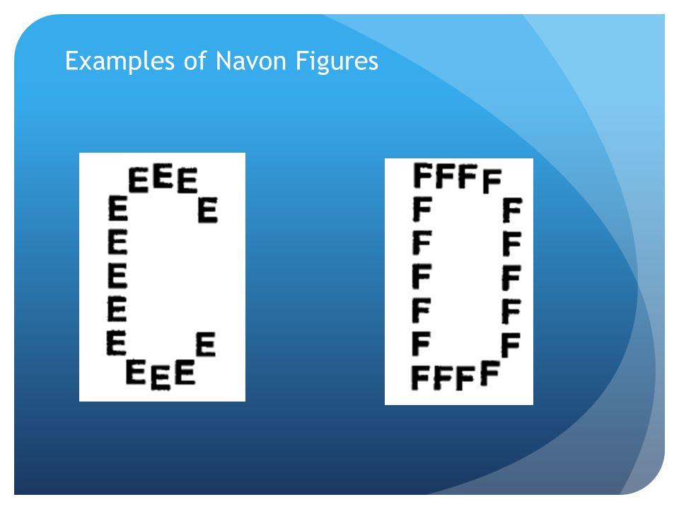 Examples of Navon Figures