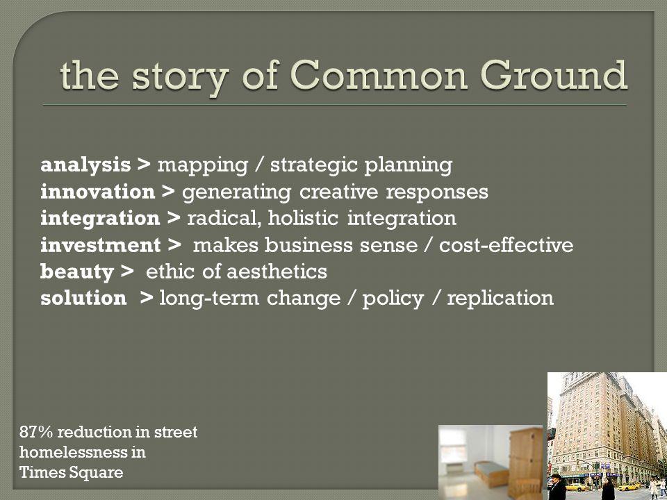analysis > mapping / strategic planning innovation > generating creative responses integration > radical, holistic integration investment > makes busi