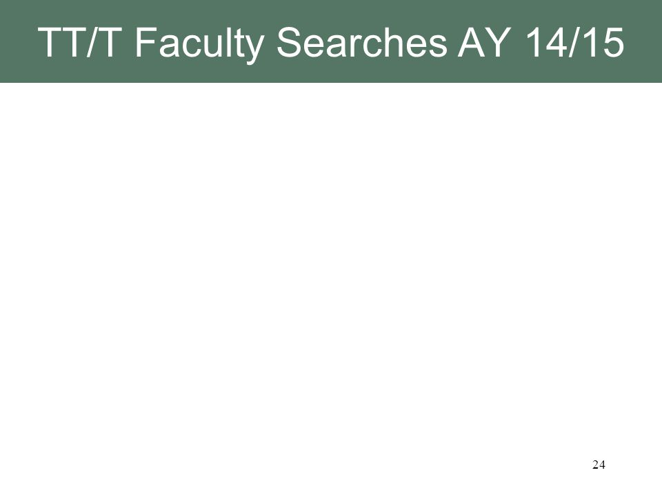 TT/T Faculty Searches AY 14/15 24