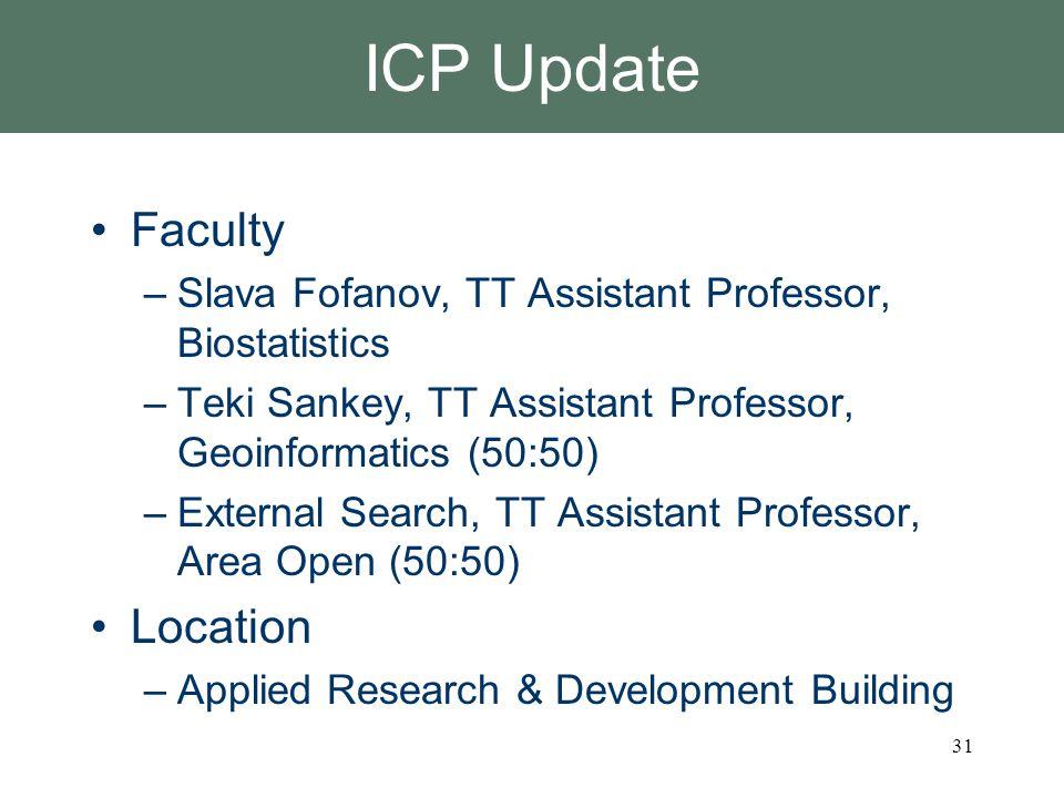 ICP Update Faculty –Slava Fofanov, TT Assistant Professor, Biostatistics –Teki Sankey, TT Assistant Professor, Geoinformatics (50:50) –External Search, TT Assistant Professor, Area Open (50:50) Location –Applied Research & Development Building 31