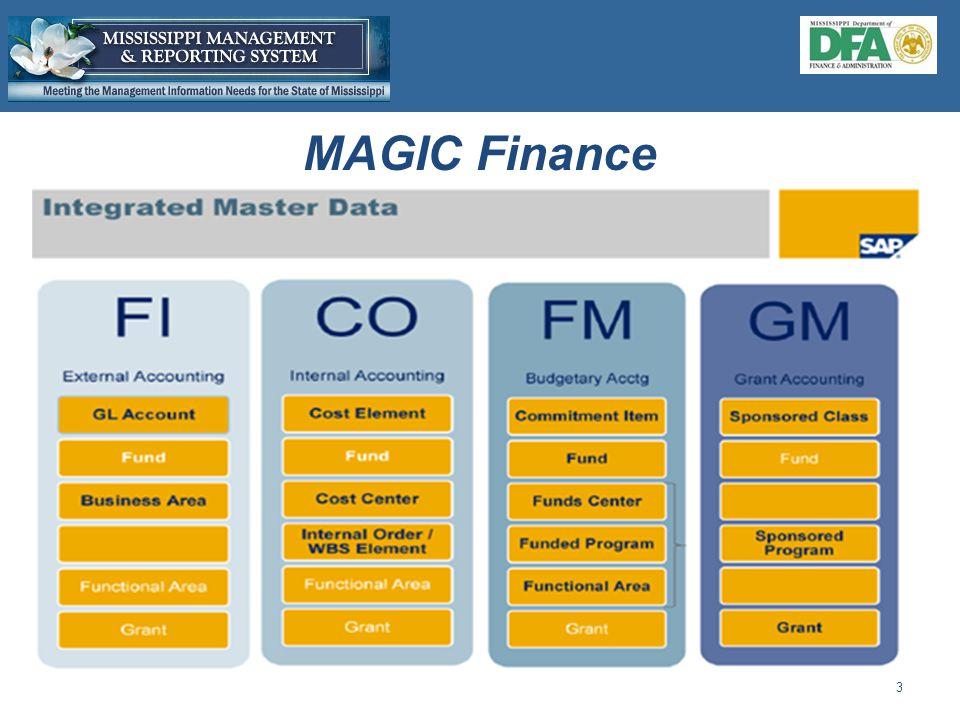 MAGIC Finance 3