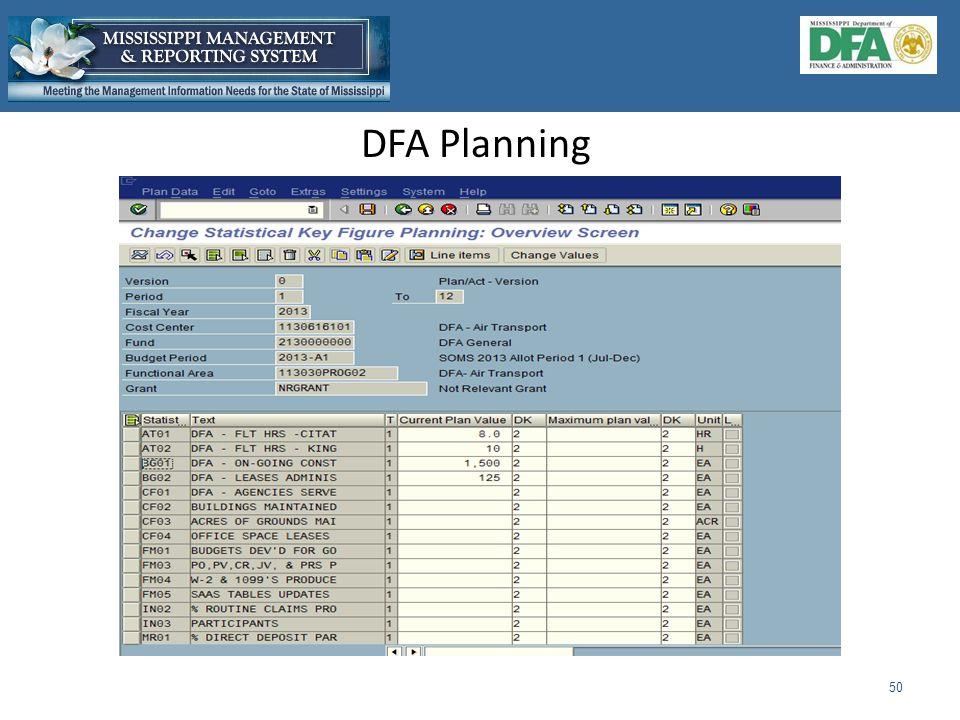 DFA Planning 50