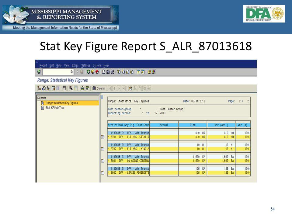 54 Stat Key Figure Report S_ALR_87013618