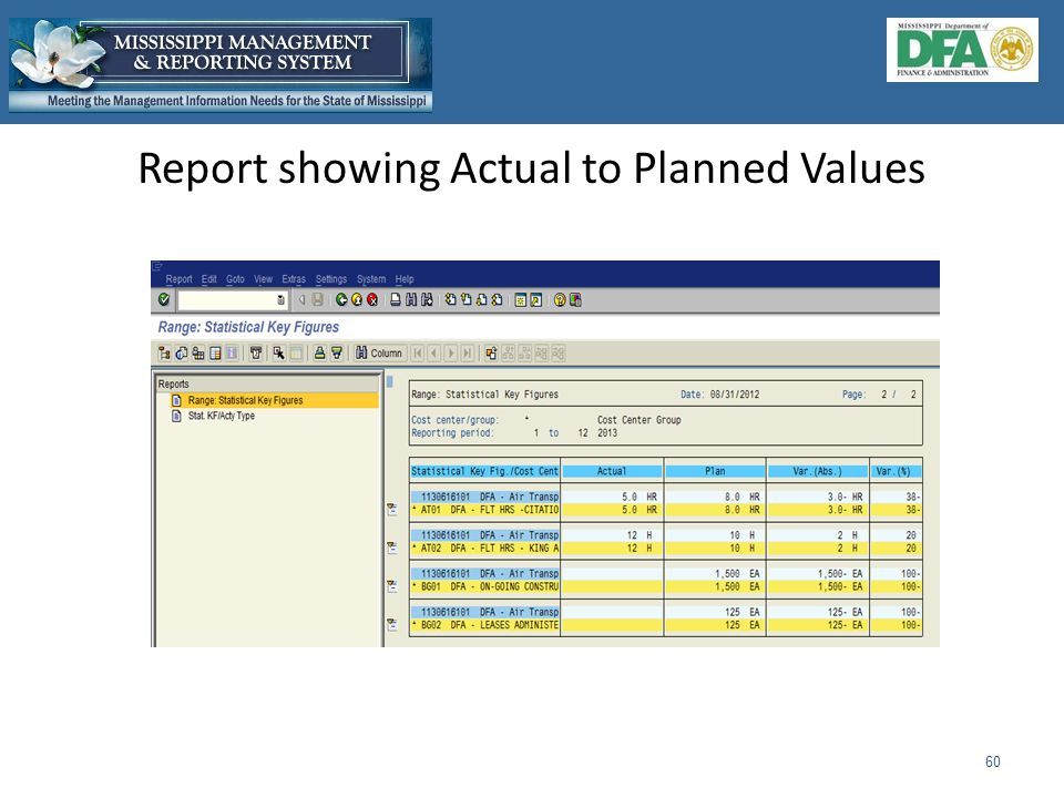 Report showing Actual to Planned Values 60