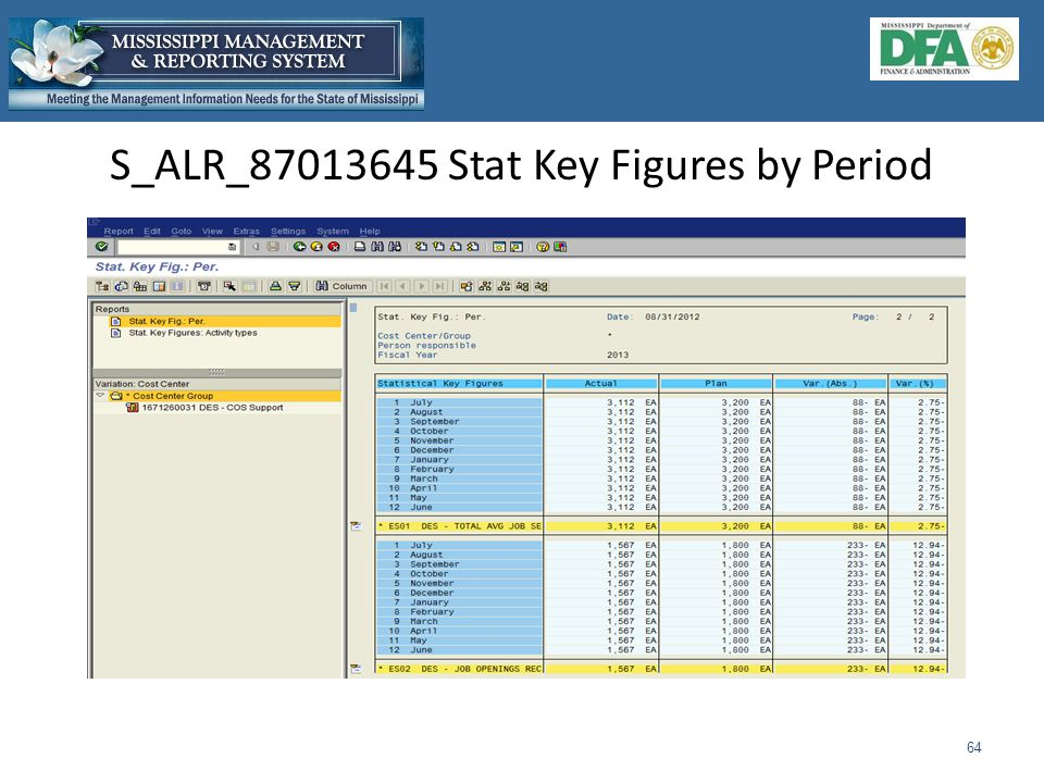 S_ALR_87013645 Stat Key Figures by Period 64