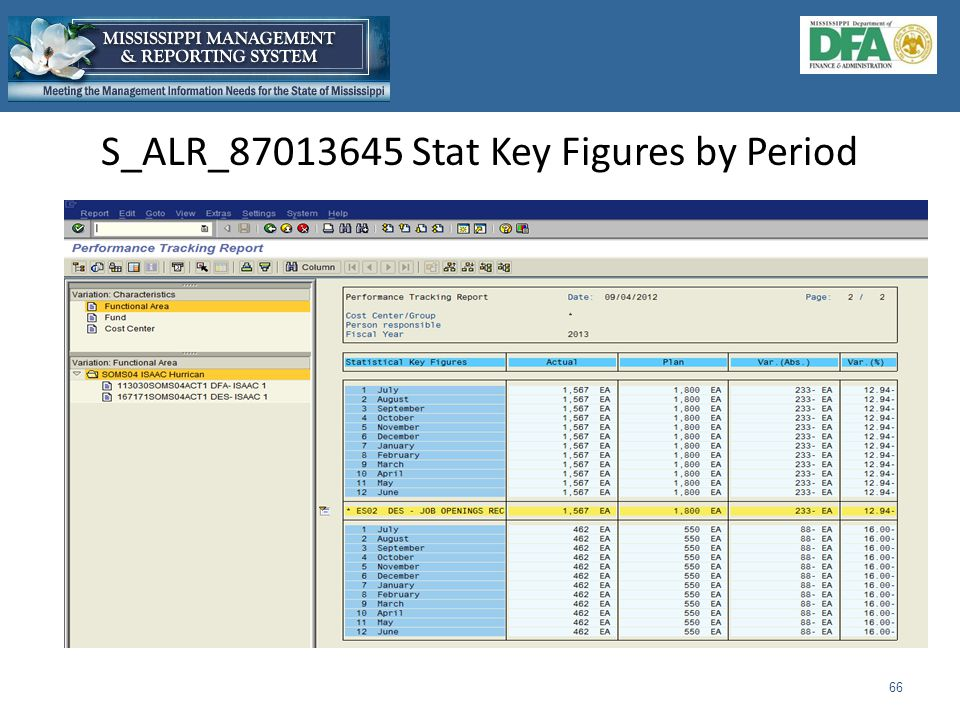 S_ALR_87013645 Stat Key Figures by Period 66