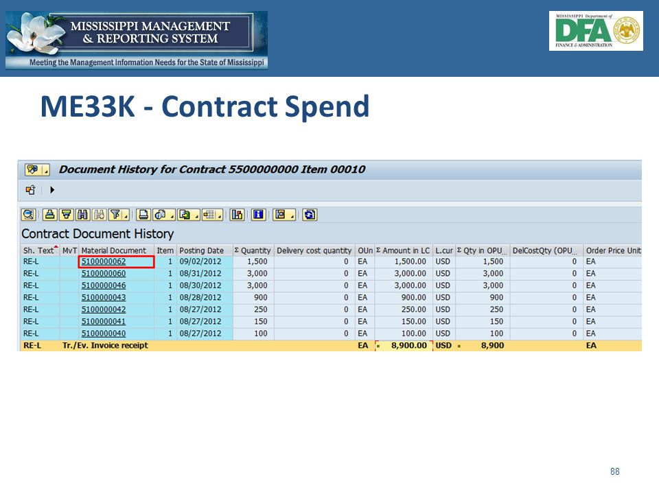 ME33K - Contract Spend 88