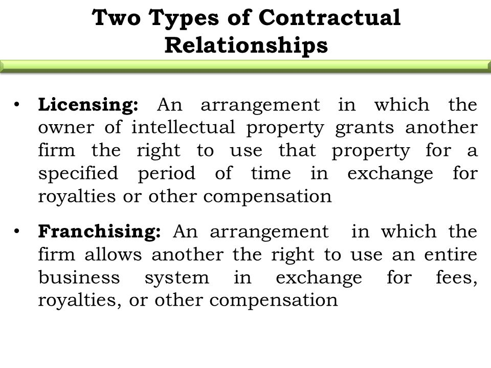Two Types of Contractual Relationships Licensing: An arrangement in which the owner of intellectual property grants another firm the right to use that
