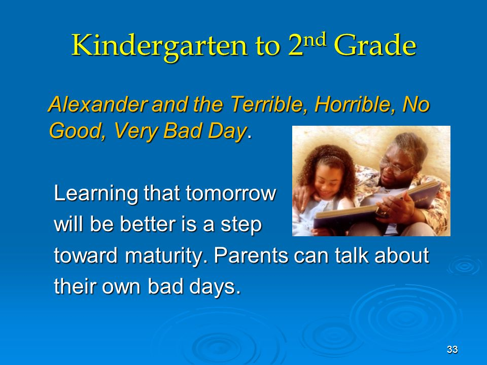 Kindergarten to 2 nd Grade Alexander and the Terrible, Horrible, No Good, Very Bad Day.