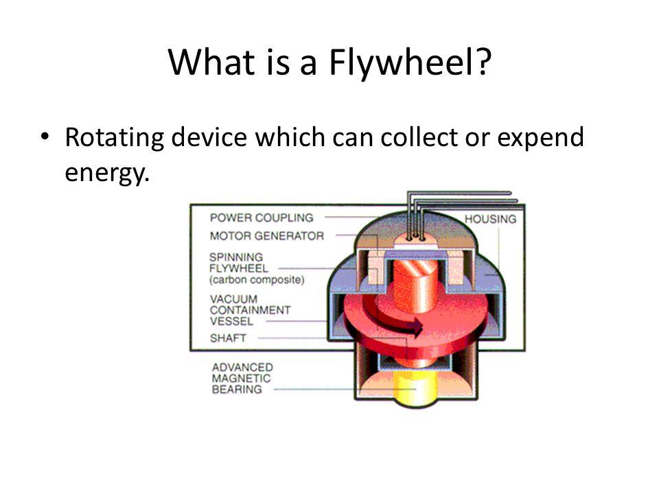 Flywheel Physics E = ½ Iω 2 I = kMr 2 a