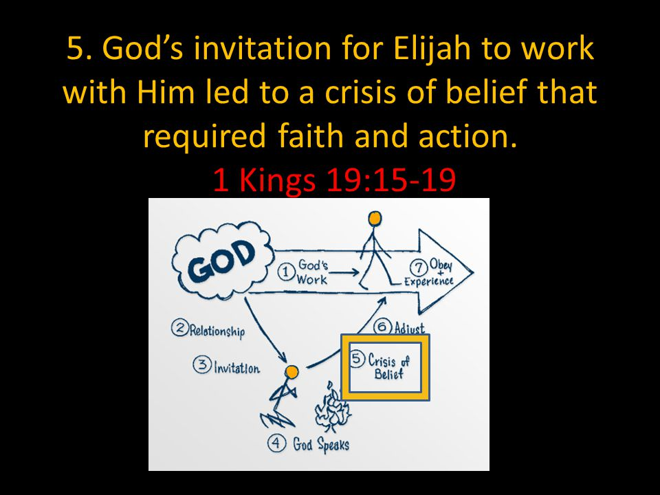 5. God's invitation for Elijah to work with Him led to a crisis of belief that required faith and action. 1 Kings 19:15-19