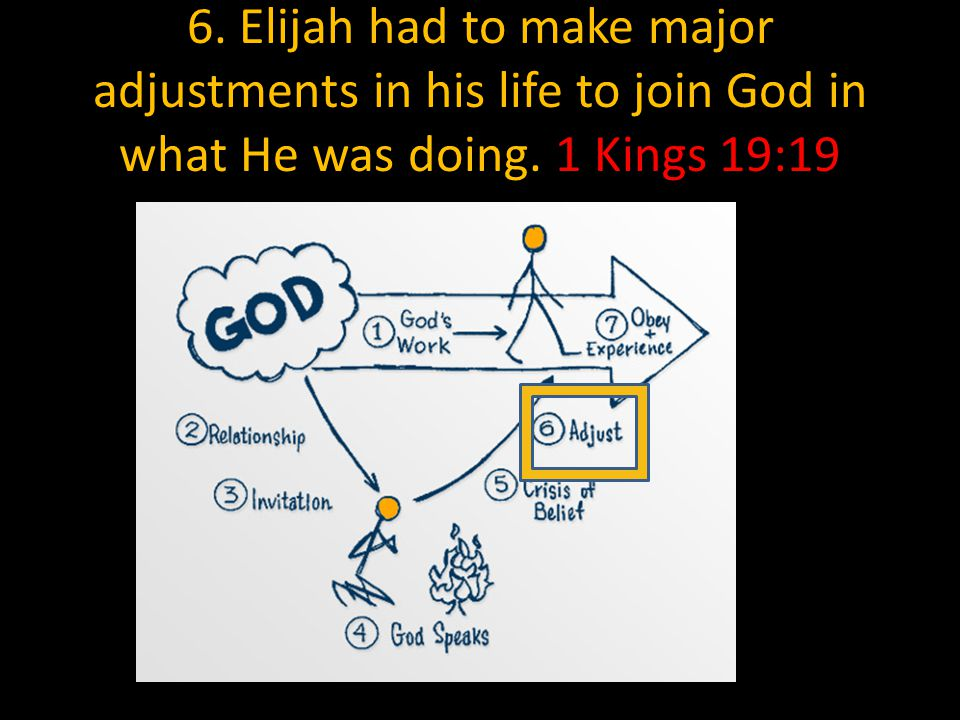 6. Elijah had to make major adjustments in his life to join God in what He was doing. 1 Kings 19:19