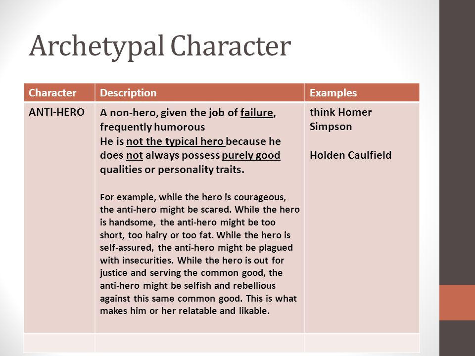 Archetypal Character CharacterDescriptionExamples ANTI-HEROA non-hero, given the job of failure, frequently humorous He is not the typical hero because he does not always possess purely good qualities or personality traits.