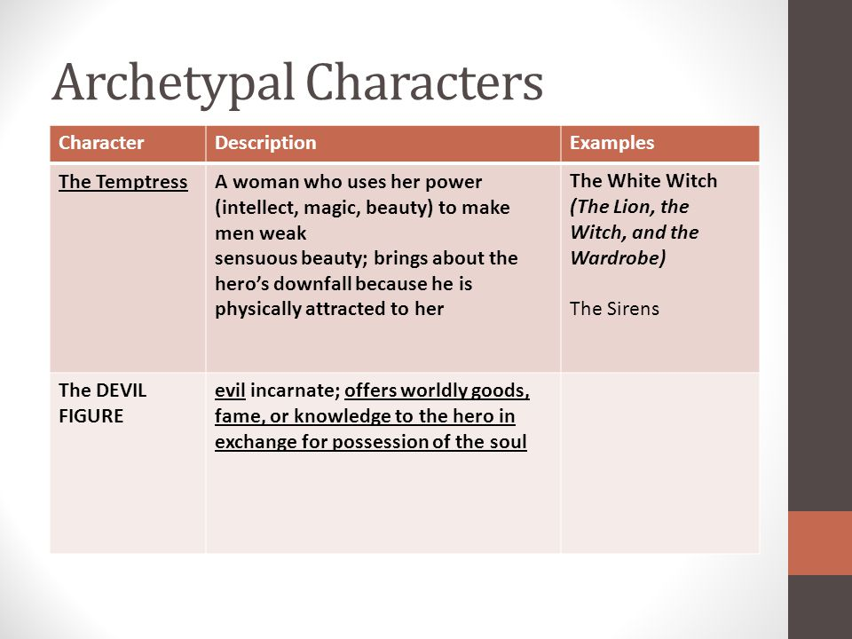 Archetypal Characters CharacterDescriptionExamples The TemptressA woman who uses her power (intellect, magic, beauty) to make men weak sensuous beauty; brings about the hero's downfall because he is physically attracted to her The White Witch (The Lion, the Witch, and the Wardrobe) The Sirens The DEVIL FIGURE evil incarnate; offers worldly goods, fame, or knowledge to the hero in exchange for possession of the soul