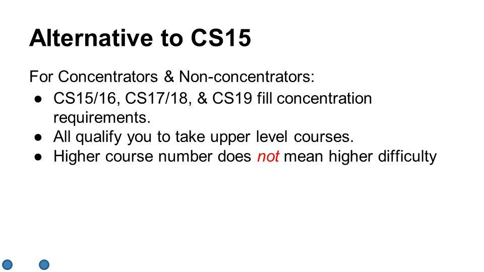 Alternative to CS15 ●CS15/16, CS17/18, & CS19 fill concentration requirements.