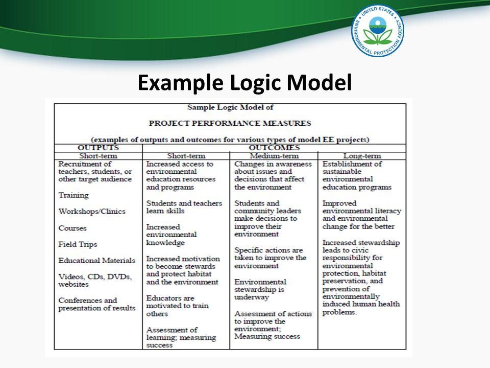 Example Logic Model