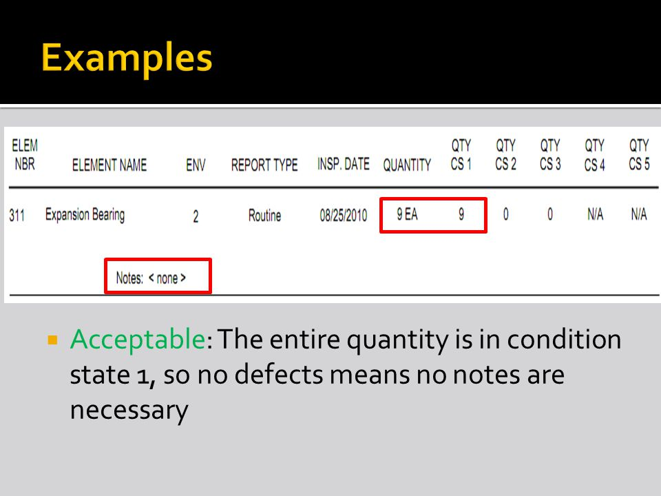  Acceptable: The entire quantity is in condition state 1, so no defects means no notes are necessary