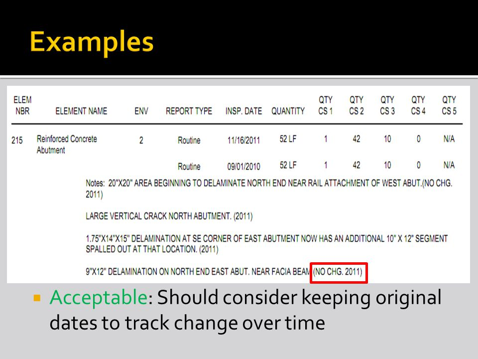  Acceptable: Should consider keeping original dates to track change over time