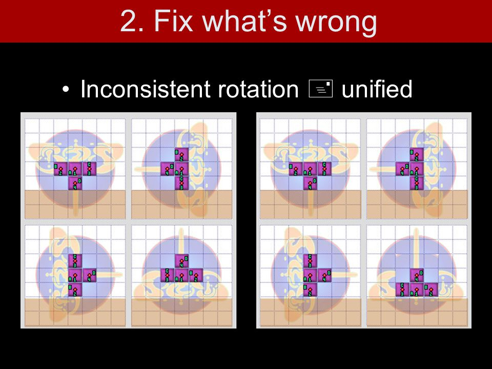 2. Fix what's wrong Inconsistent rotation + unified