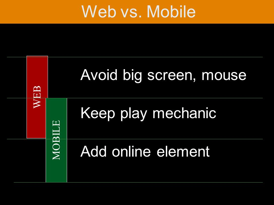 Web vs. Mobile Avoid big screen, mouse Keep play mechanic Add online element WEB MOBILE