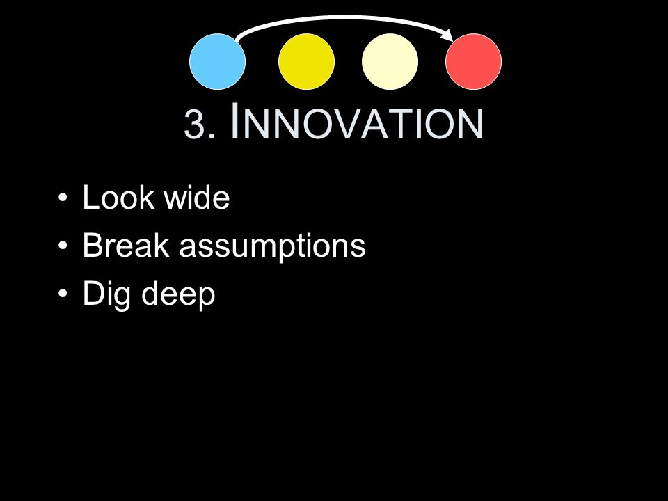 3. I NNOVATION Look wide Break assumptions Dig deep